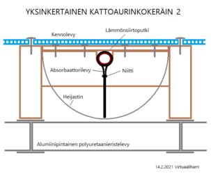 Kerainkonstruktio2.png